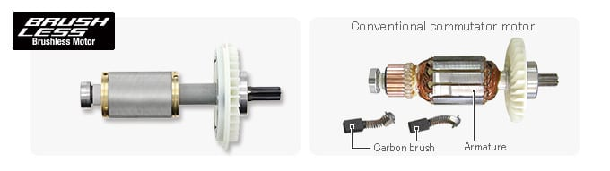The POWER and DURABILITY of AC Brushless