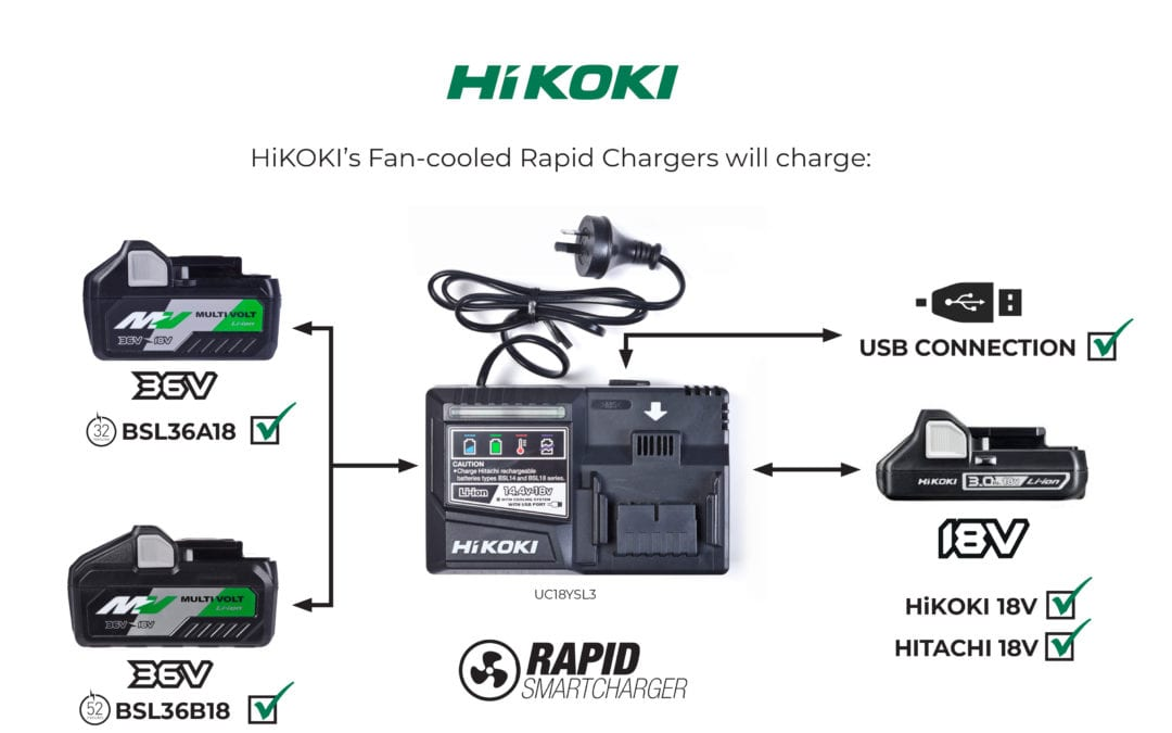 Get to know your Fan-cooled Rapid Charger